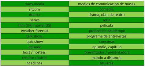 scow en espanol los medios de comunicaci 243 n en ingl 233 s vocabulario