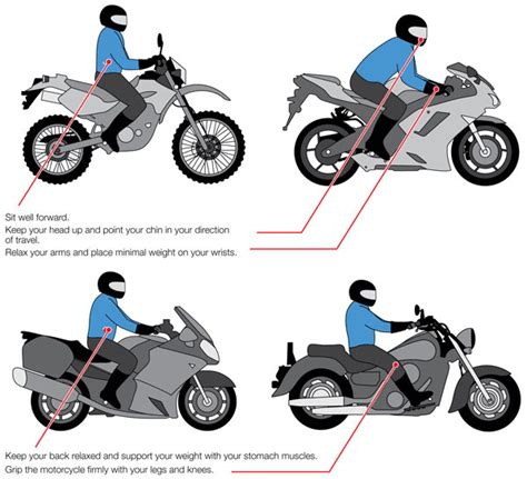 Sitzhaltung Motorrad by Choosing The Ideal Motorcycle Riding Position