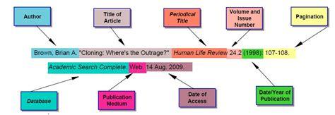 mla format works cited website world of letter format