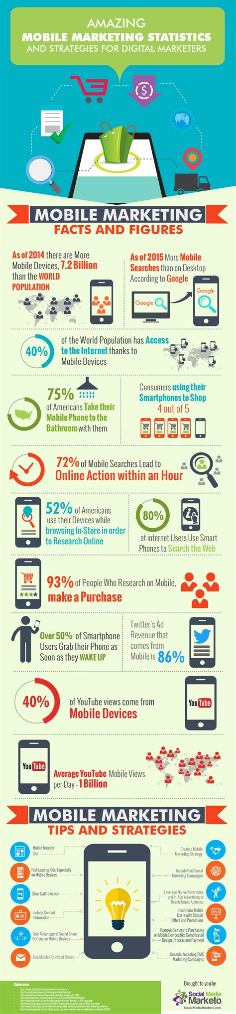 mobile marketing statistics infographic of the week mobile marketing stats you ve got