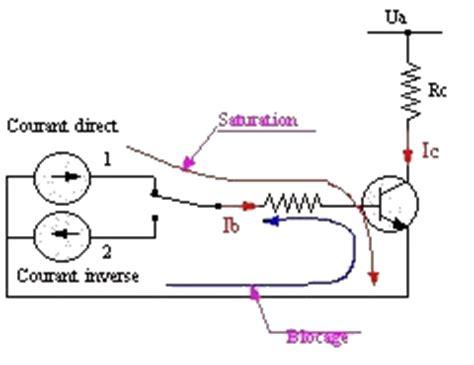 transistor fet commutation transistor fet en commutation 28 images electronique bases utilisations du transistor le