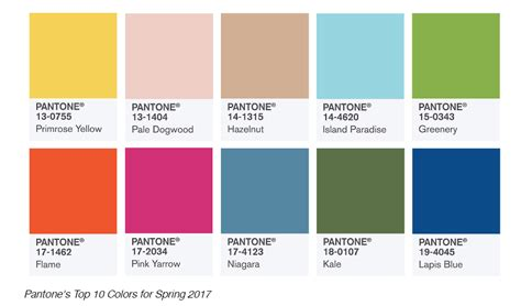 2017 pantone colors 2017 spring wedding colors