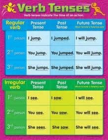 chart verb tenses gr 4 6 t 38165