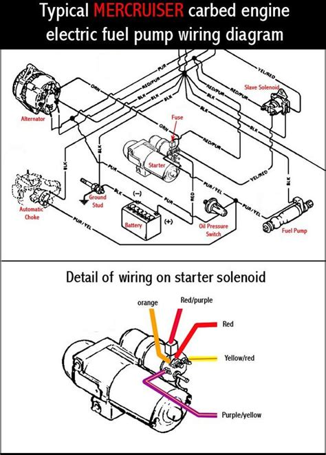 mercruiser   draco topaz starter motor wiring diagrampicture required  page