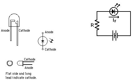 what is the meaning of light emitting diode light emitting diodes modulation