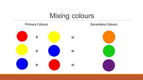 what is a secondary color colour theory level 2 design ppt