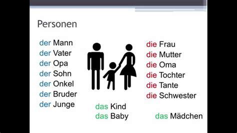 Der Die Das Büro by Germana Pentru Incepatori Lectia 71 Der Die Oder Das
