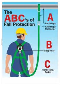 abc home warranty work at height safety posters safety poster shop