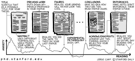 Phd Comics Literature Review by Phd Comics Thesis Outline