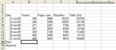 comment calculer les frais kilometrique 5095 calcul frais kilometriques logiciel calcfr calcul des