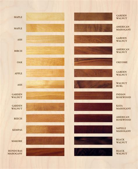 wood furniture colors www pixshark com images wood color chart by wood arts intarsia portraits