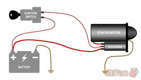 how to wire up a motor starter jeffdoedesign