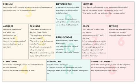 6 one page business proposal example project proposal