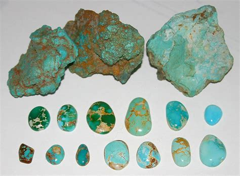 types of turquoise chart