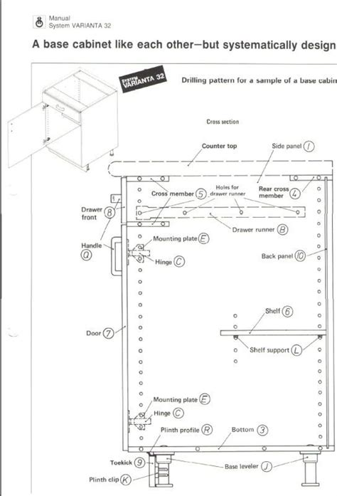 parts of kitchen cabinets names of parts kitchen cabinets everdayentropy com