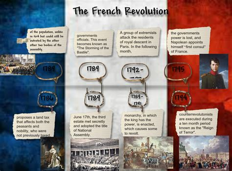 the french revolution part 2 ppt download