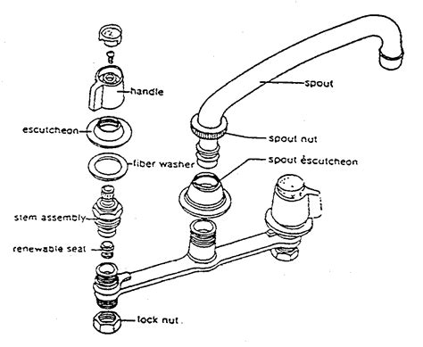 kitchen faucet parts names luxury excellent how to replace