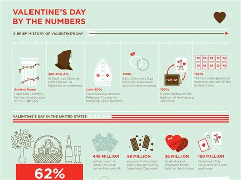 7 Facts On Valentines Day by Best 25 History Of Valentines Day Ideas On