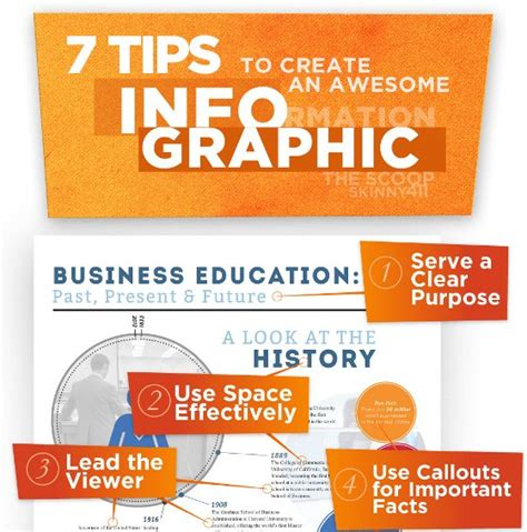 7 Tips On How To Make Your Time A Pleasant Memorable Experience by Top 5 Infographics On How To Create An Effective