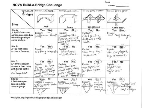 printable bridge instructions kindergarten worksheets bridges kindergarten best free