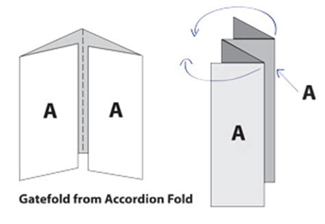 Accordion Gate Fold Card Template by How To Do A Gate Fold Creasestream