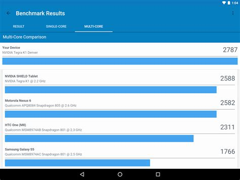 geekbench 3 apk geekbench 4 android apps on play