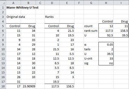 mann test mann test independent sles real statistics