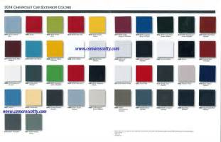2015 chevy truck colors 2015 jeep wrangler colors chip chart autos post