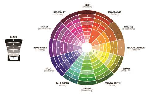 color wheel design floristry important pics color wheels wheels