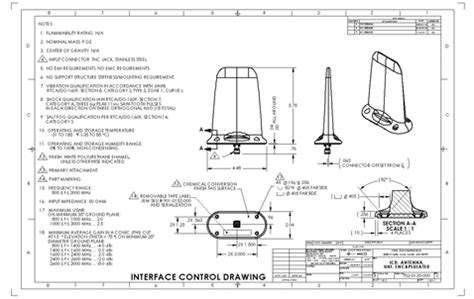 Antenna Design Engineer by Custom Antenna Design And Manufacture Jem Engineering