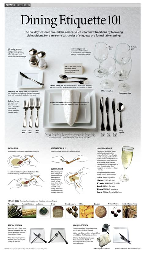 Dining Table Manners And Etiquettes Dinner Etiquette 101 The Infograph