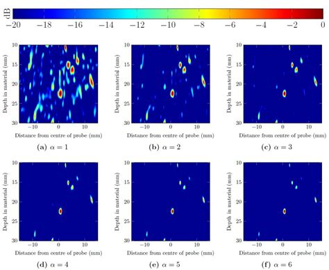 cross sectional comparison improvement of ultrasonic cross sectional imagery via the