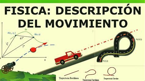 imagenes en movimiento que son f 237 sica mec 225 nica la descripci 243 n del movimiento youtube