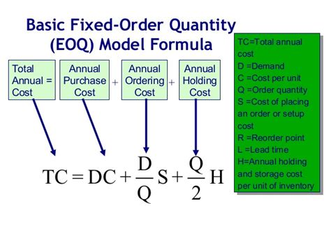 Annual Credit Purchase Formula Inventory Systems