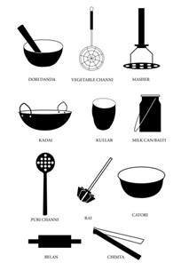 Kitchen Cooking Utensils Names by Kitchen Utensils Drawing With Names Crowdbuild For