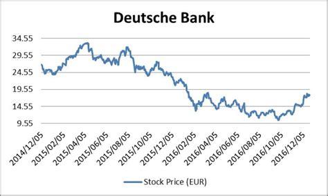 deutsche bank credit miljardenboete deutsche bank en credit suisse
