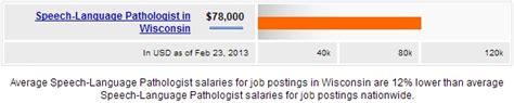 speech language pathologist salary  state salary  state