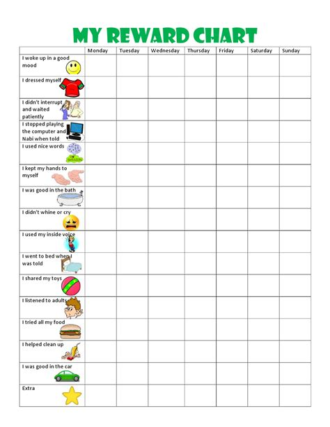 behavior chart this behavior chart changed our family