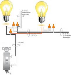 electrical question adding a dimmer switch track lighting and fan dvd talk forum