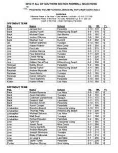 2016 all cif southern section football teams san