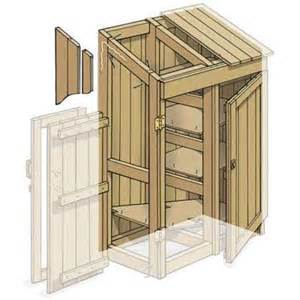 How To Build Tool Shed How To Build A Garden Tools Shed