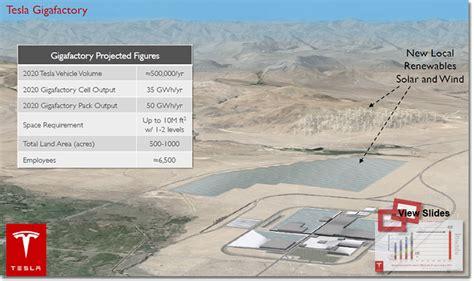 Tesla Logistics Tesla S Gigafactory Supply Chain Vertical Integration