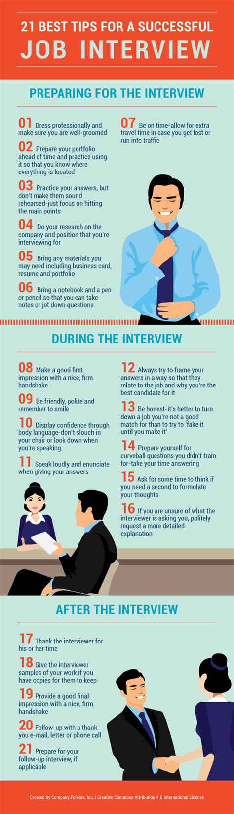 best graphic design tips 22 graphic design job interview tips questions answers