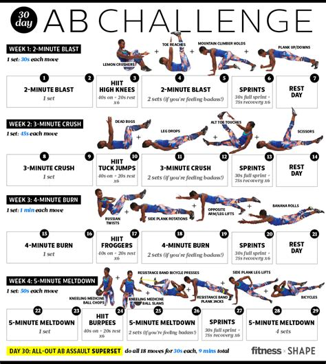 day ab challenge  flatter abs fast fitness magazine