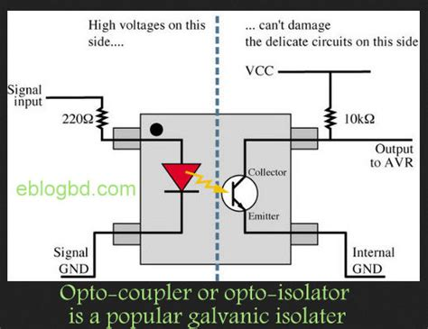 what is a circuit what is opto coupler or opto isolator and its function in