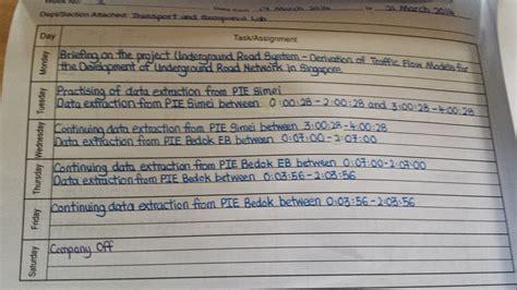 Ntu Appraisal Letter weekly internship report sle internship report mba