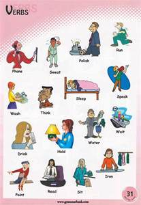 Verbs pictures for kids