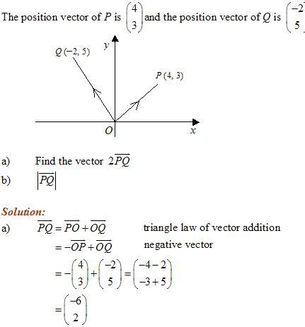 vector tutorial maths position vector