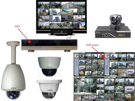 how to install a home security system with a dvr