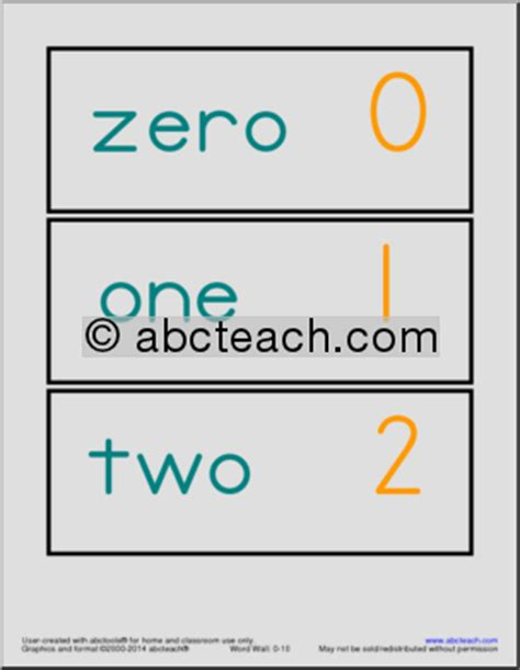 learning pattern word wall abc teach spelling worksheets a learning journey
